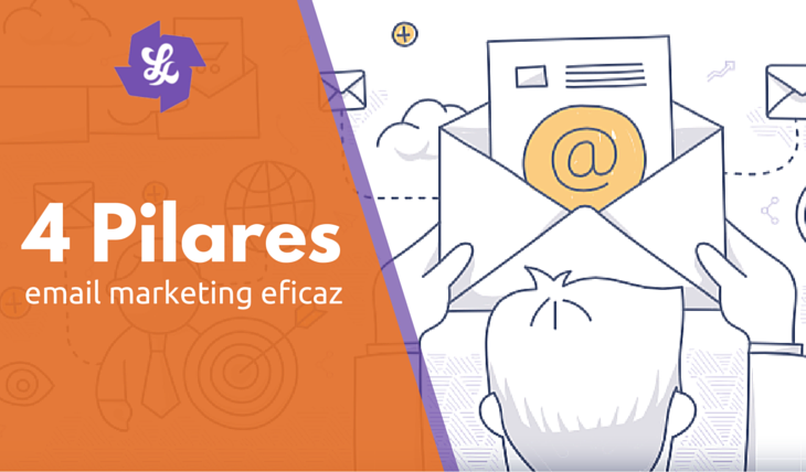 leandra-soares-4-pilares-email-marketing-eficaz
